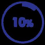 ph-stat-10%.png