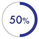 Heart Failure Stat 50% Rehospitalization