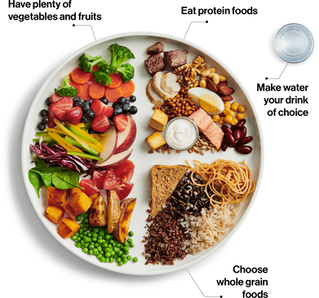 Sorpresa en el plato: nuevas recomendaciones alimenticias de Canadá
