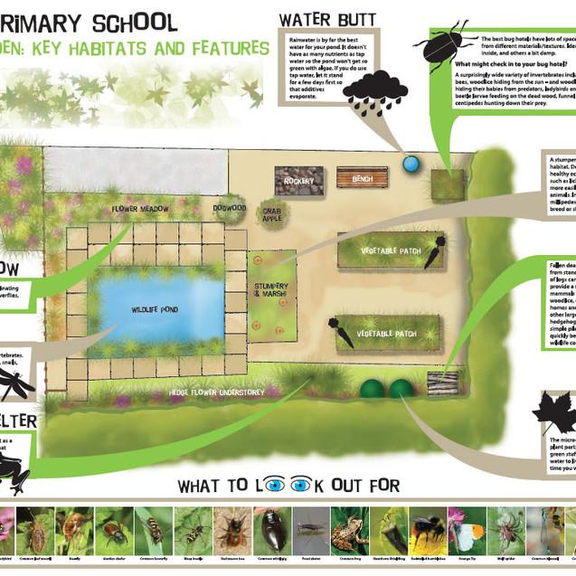 School-Project-Plan.jpg