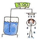 Shower-timer.jpg