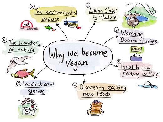 201810-Why-we-became-Vegan,V2.jpg