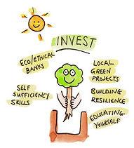 RWN-Green-invest.jpg