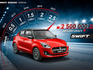 Over 25 Lakh Maruti Suzuki Swift sold in India!