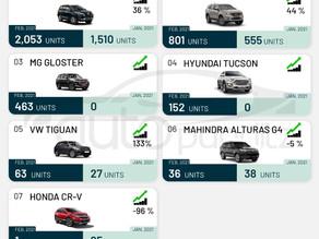 Top Selling Premium SUVs of February 2021