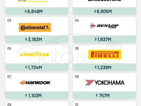 Top 10 Most Valuable Tyre Brands