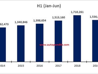 Indian Passenger Cars Sales Analysis - H1 2021