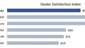 Dealer Viability is the biggest concern of Auto Dealers across all segments of the Industry!