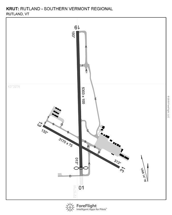 KRUT-FF-TaxiDiagram.jpg