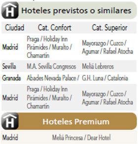hotelesmadridyandalucia.jpg