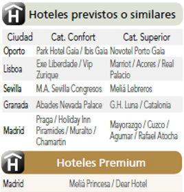 hotelesportugalandaluciaymadrid.jpg