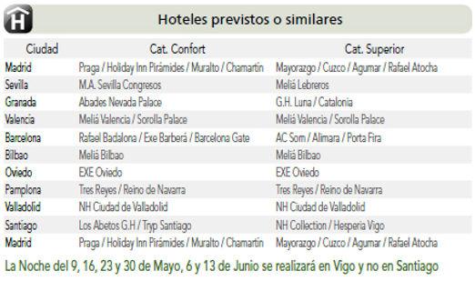 hotelestodaespana1y2.jpg