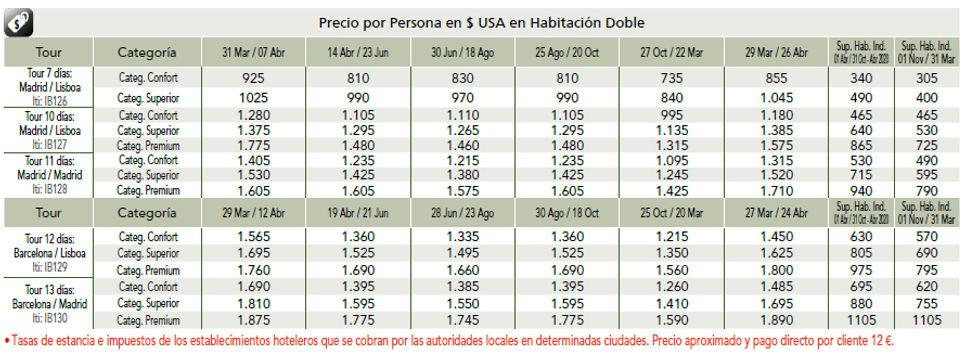 preciosbarcelonamadridcastilla.jpg