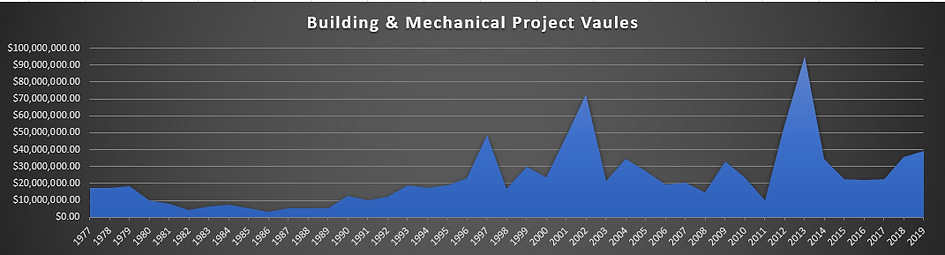 Project Vaules.PNG