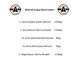 Fall League Block Leaders