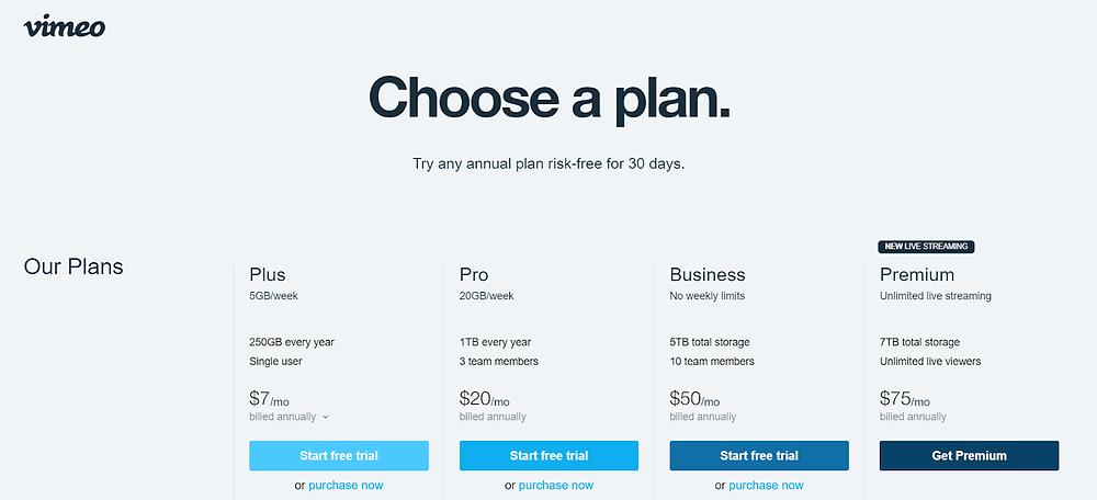 Vimeo Plan Options