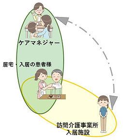 見守りネット1.jpg