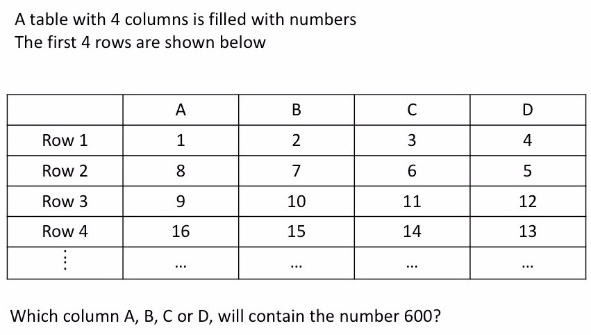 Fifth Grade Math Question