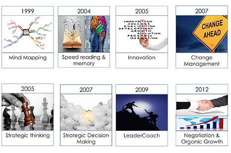mind mapping, speed reading, memory, innovation, change management, strategic thinking, decision making, leader coach, negotiation, organic growth, design thinking