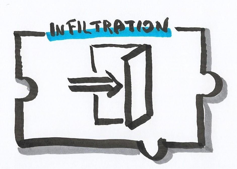 infiltation_en_entreprise.jpg