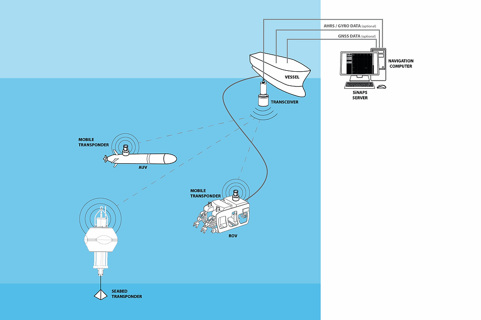 USBL-Positioning-System-2017-WEB.png