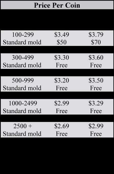 Price-Per-Coin-Ultimate-Custom-Coins-1.p
