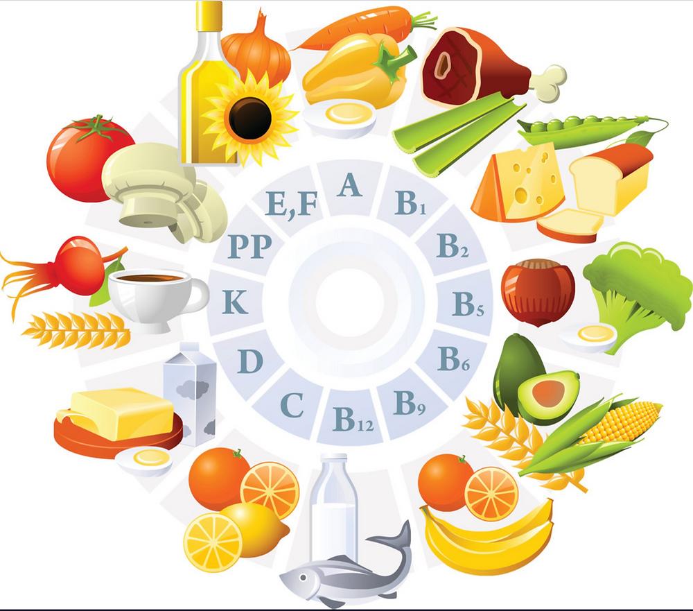 Vitamins Table