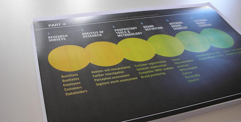 PetroSA brand strategy 3.jpg