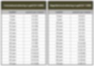 uitvaartpolis, uitvaartverzekering, uitvaartverzekering afsluiten, besparen op uitvaartverzekering, uitvaartverzekeringen vergelijken, advies over uitvaartverzekering, Ardanta, ASR, Axent, Dela, Klaverblad, Monuta, NorthWest, Nuvema, PC Hooft, Yarden, Nivo