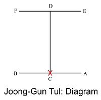 6Joong-Gun.png