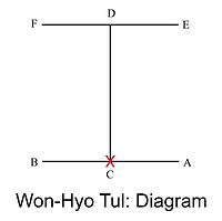 4Won-Hyo Diagram.png