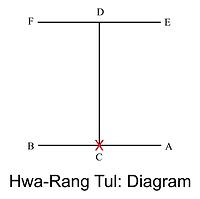8Hwa-Rang Diagram.png