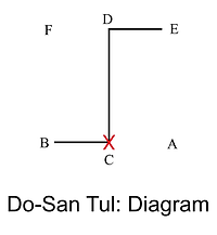 3Do-San Diagram.png
