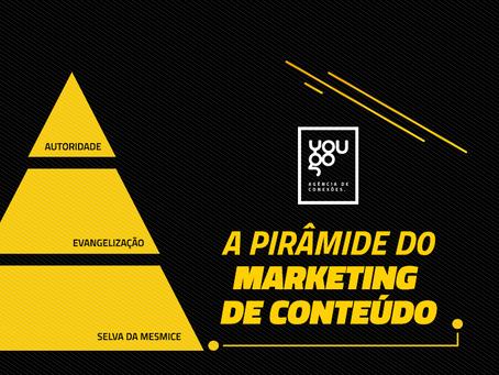A pirâmide do marketing de conteúdo!