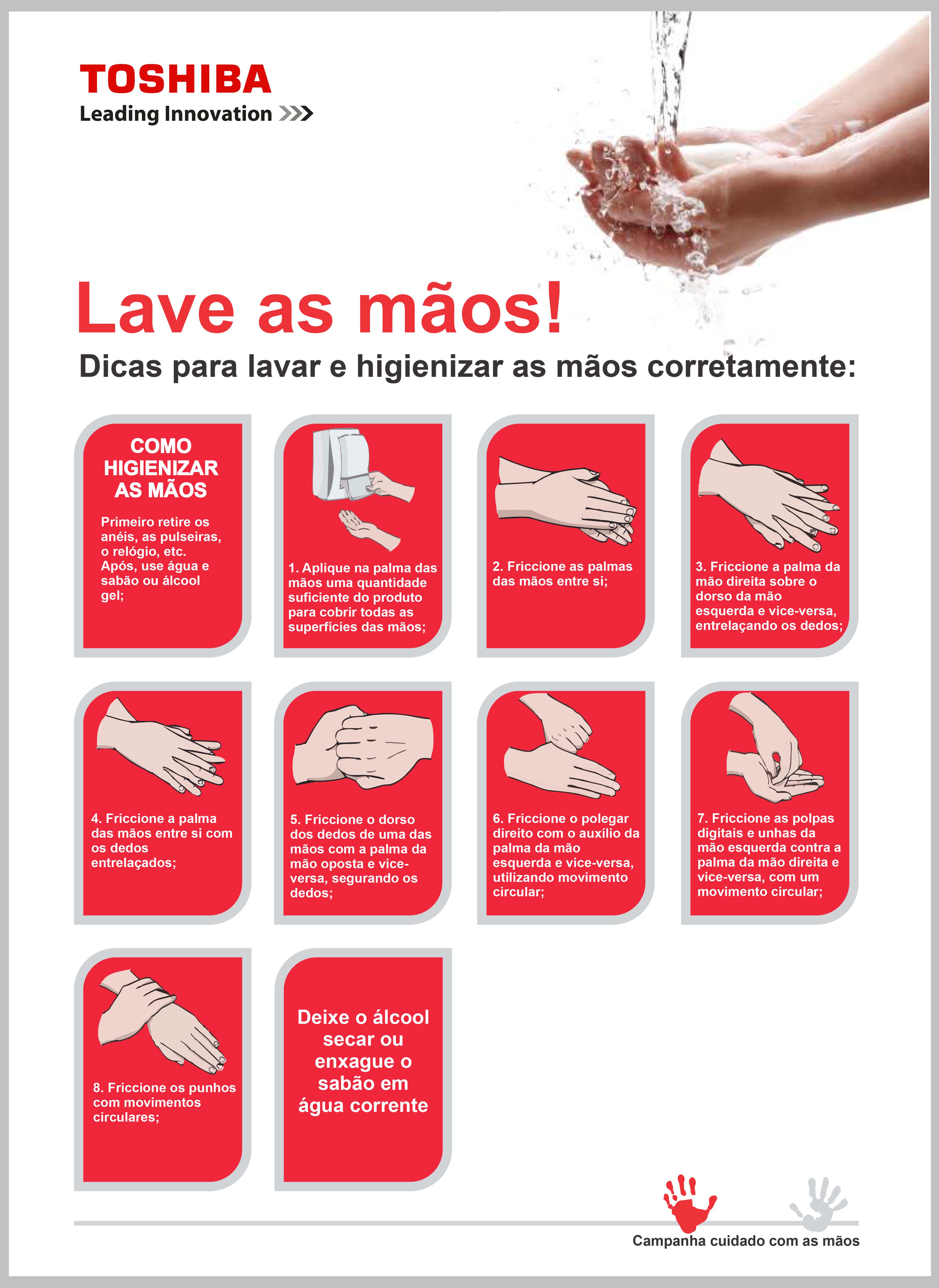 Proteção das Mãos 5