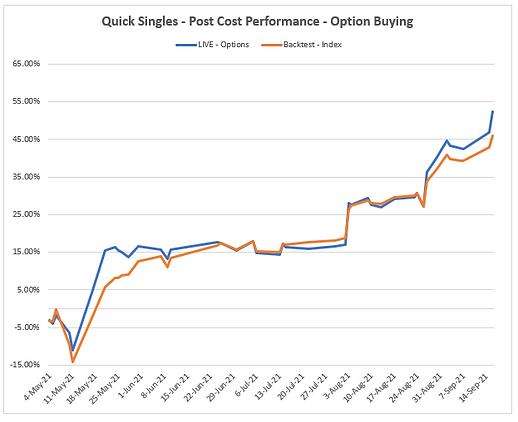 QS - DB Chart.png