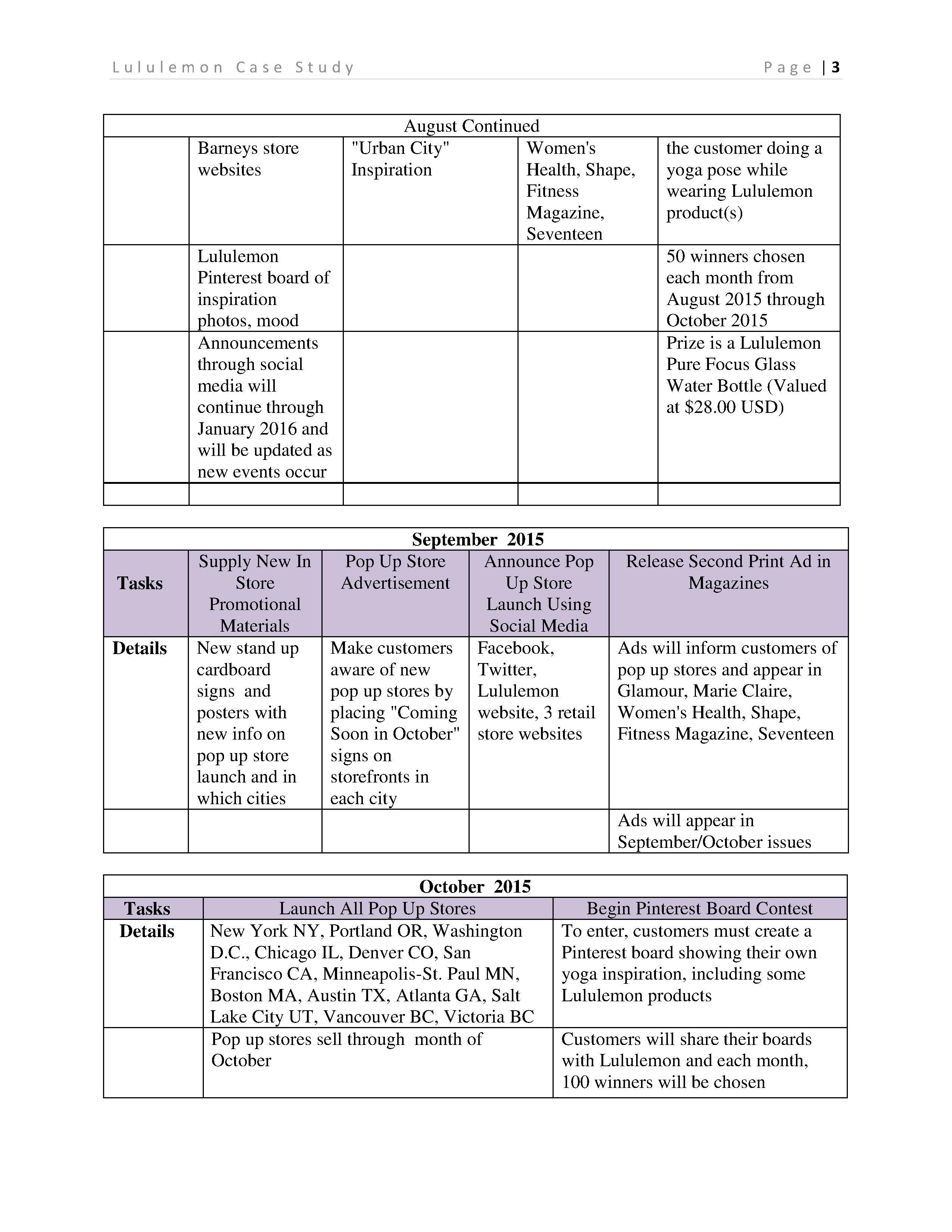 lululemon marketing plan