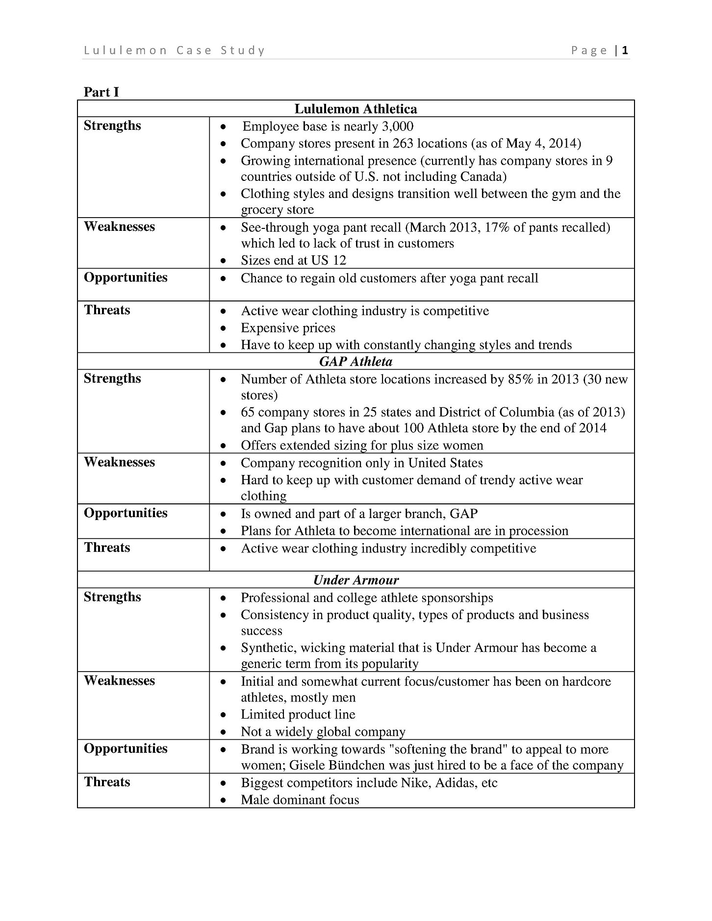 PESTEL Analysis Examples