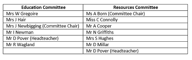 Education and Resources Committee Member