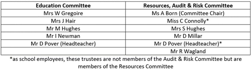 Committee Membership Sept 2021.png