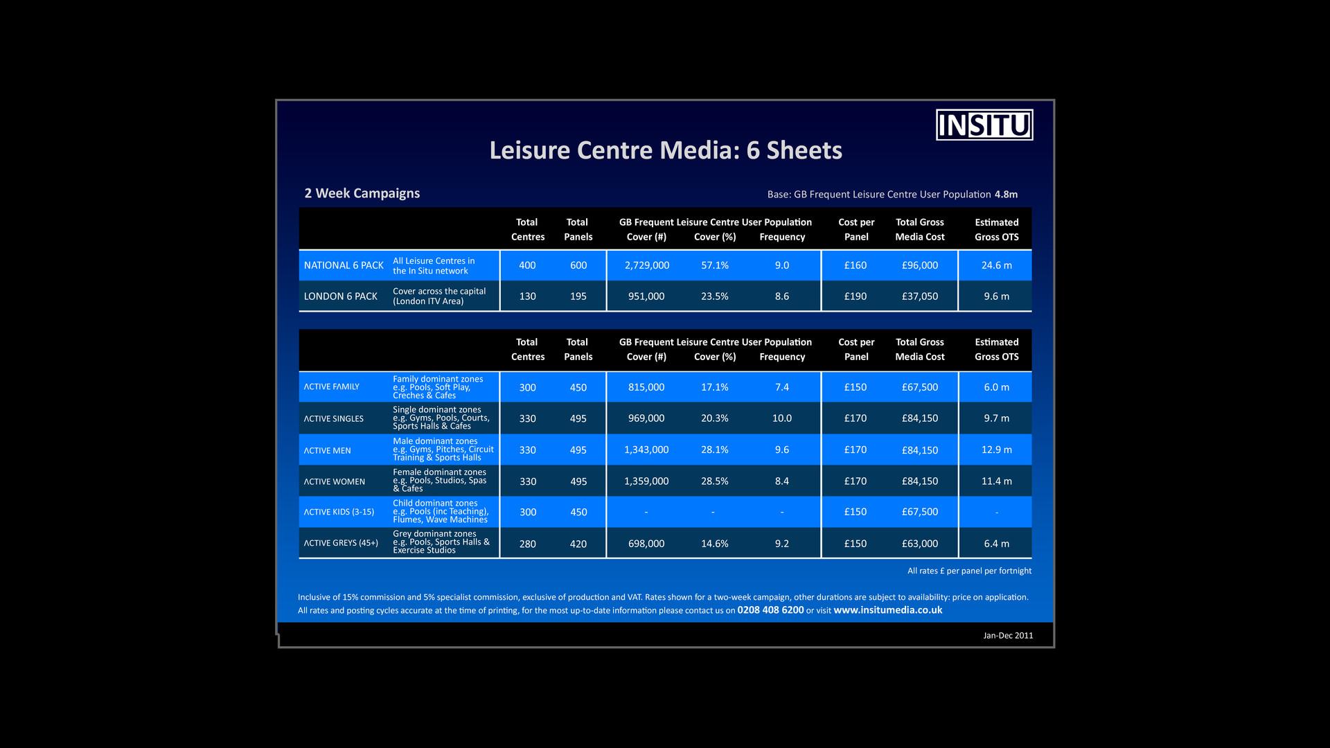 In Situ Media Audience Data.jpg