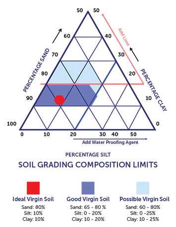 Soil-Triangle-01-3.png