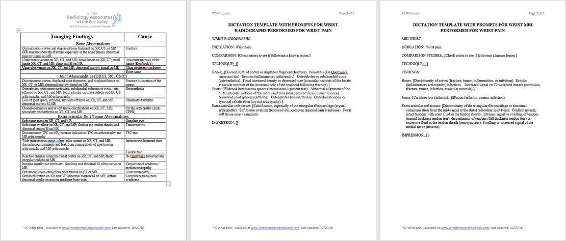 Wrist Checklist Background.jpg