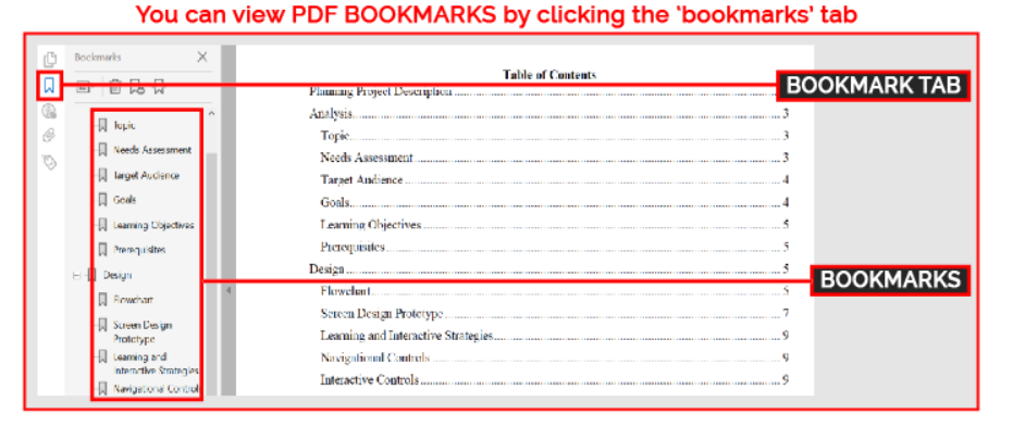 Example of bookmarks