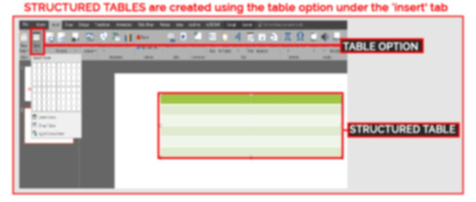 Example of structured tables