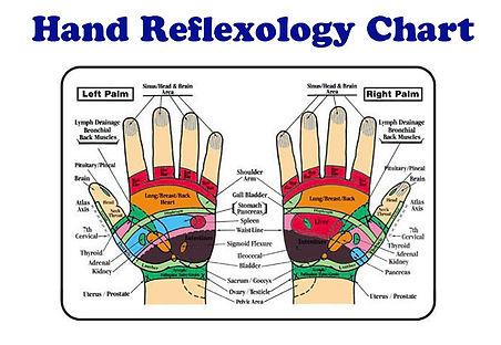 reflexology_hand.jpg