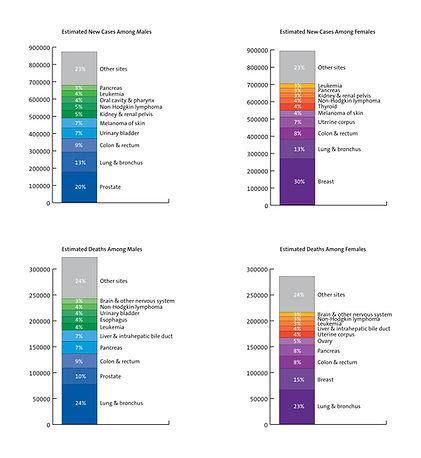 Infographic-CancerStats2019.jpg