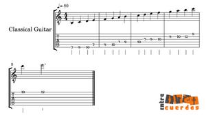 Partitura y tablatura de la escala locria