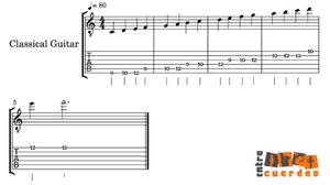 Partitura y tablatura escala Jonica