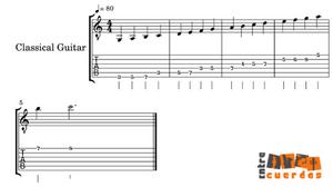 Partitura y tablatura de la escala Frigia